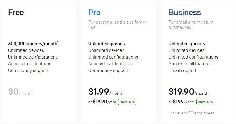 NextDNS prices